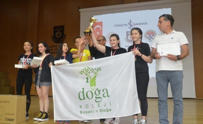 Türkiye Okul Sporları Satranç Birinciliği Finalleri