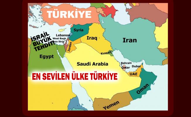 Arap kamuoyunda en beğenilen ülke Türkiye