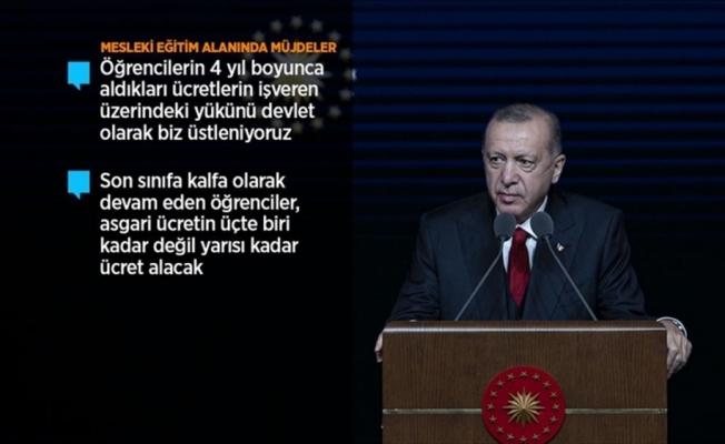 Cumhurbaşkanı Erdoğan: 3600 ek gösterge meselesini önümüzdeki yılın sonuna kadar çözüme kavuşturmayı planlıyoruz