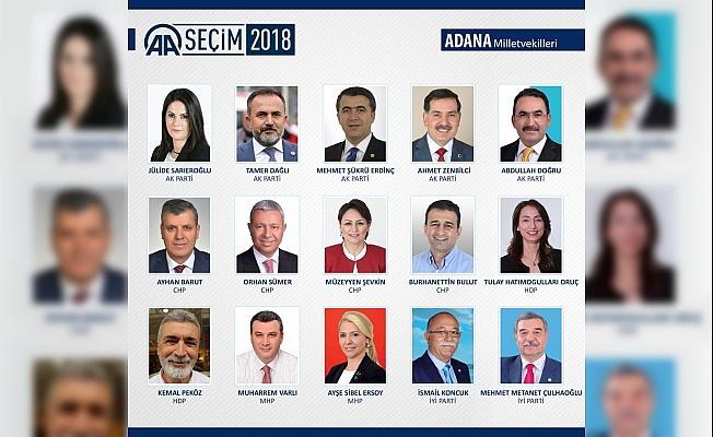 Milletvekili Genel Seçimi