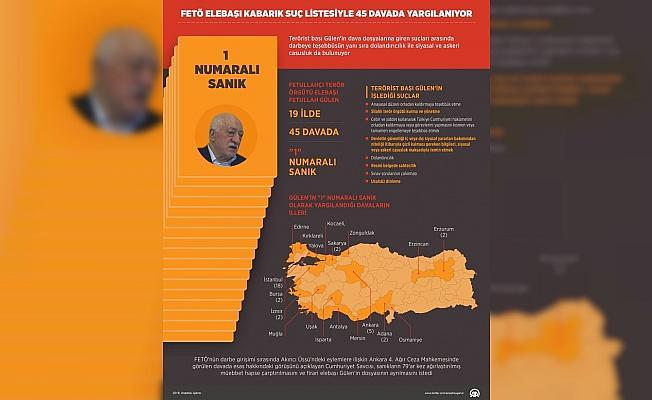 GRAFİKLİ - FETÖ elebaşı kabarık suç listesiyle 45 davada yargılanıyor