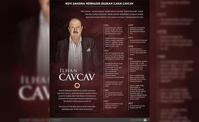 GRAFİKLİ - Nevi şahsına münhasır başkan İlhan Cavcav