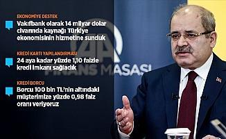 VakıfBank Genel Müdürü Özcan: Türkiye artık tünelden çıktı, türbülansı geride bıraktı