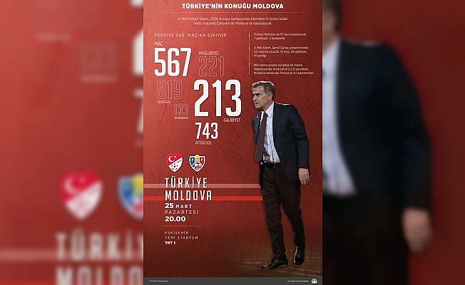 GRAFİKLİ - Türkiye 568. maçına çıkıyor