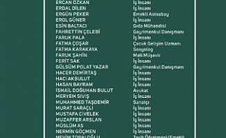 Gelecek Partisi Ankara İl Yönetim Kurulu Belli Oldu!