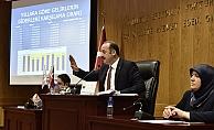 Mamak Belediyesi 2019 yılı bütçesi 488 Milyon TL